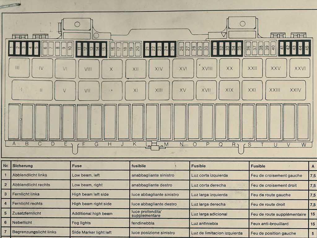hight resolution of porsche 928 fuse box wiring diagram porsche 928 s4 fuse box