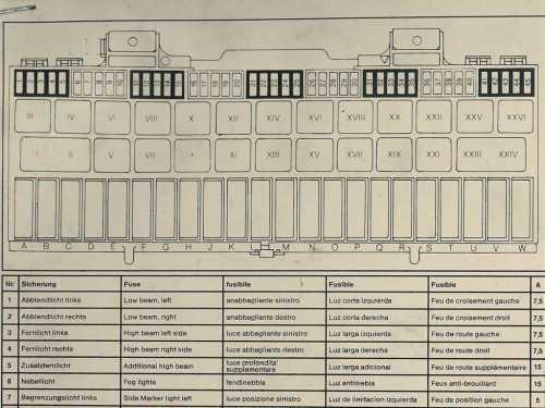 small resolution of porsche 928 fuse box wiring diagram porsche 928 s4 fuse box