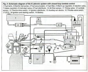 Stupid LJetronic!!  Page 3  Rennlist  Porsche