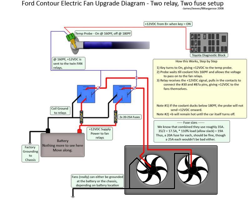 1976 triumph tr6 wiring diagram 1976 lincoln continental