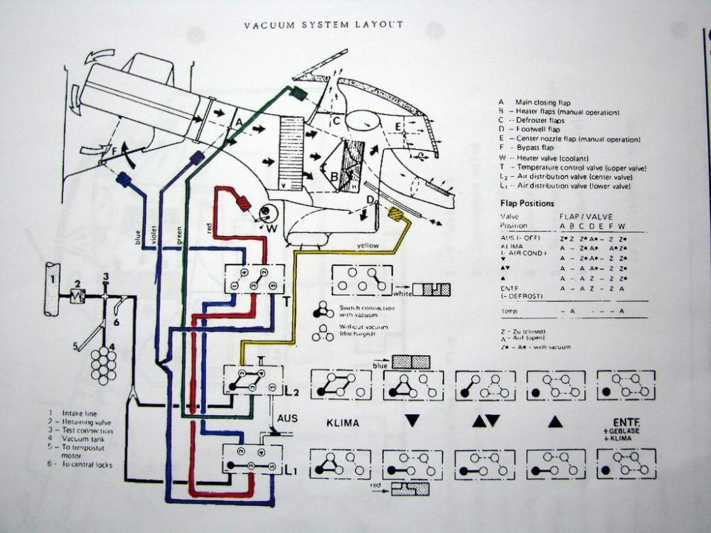 medium resolution of porsche 928 wiring diagram 1988 wiring diagrams favorites1979 porsche vacuum diagram wiring diagram val porsche 928