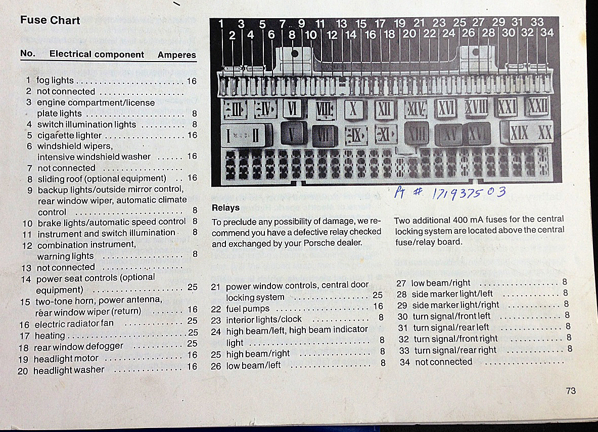 hight resolution of 1985 porsche 911 fuse box diagram simple wiring schema isuzu fuse box 1985 porsche 911 fuse