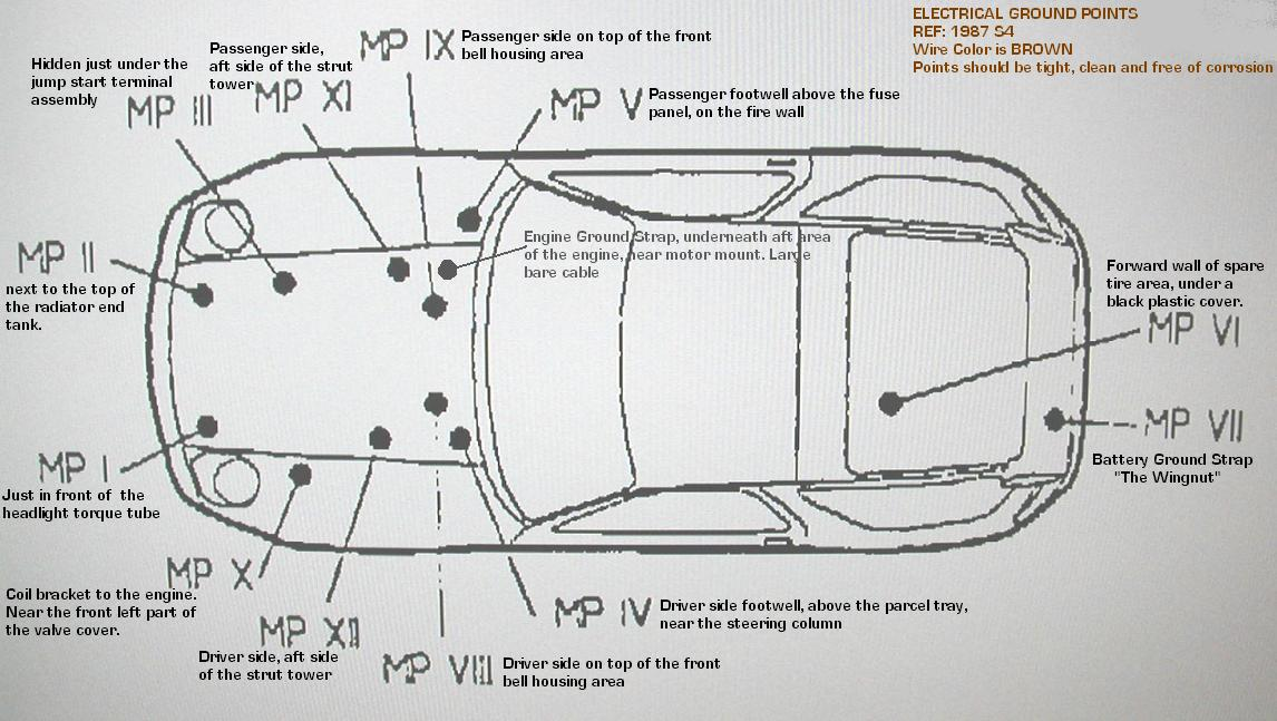porsche 944 starter wiring diagram land cruiser cleaning electrical grounds on an s4 - rennlist discussion forums