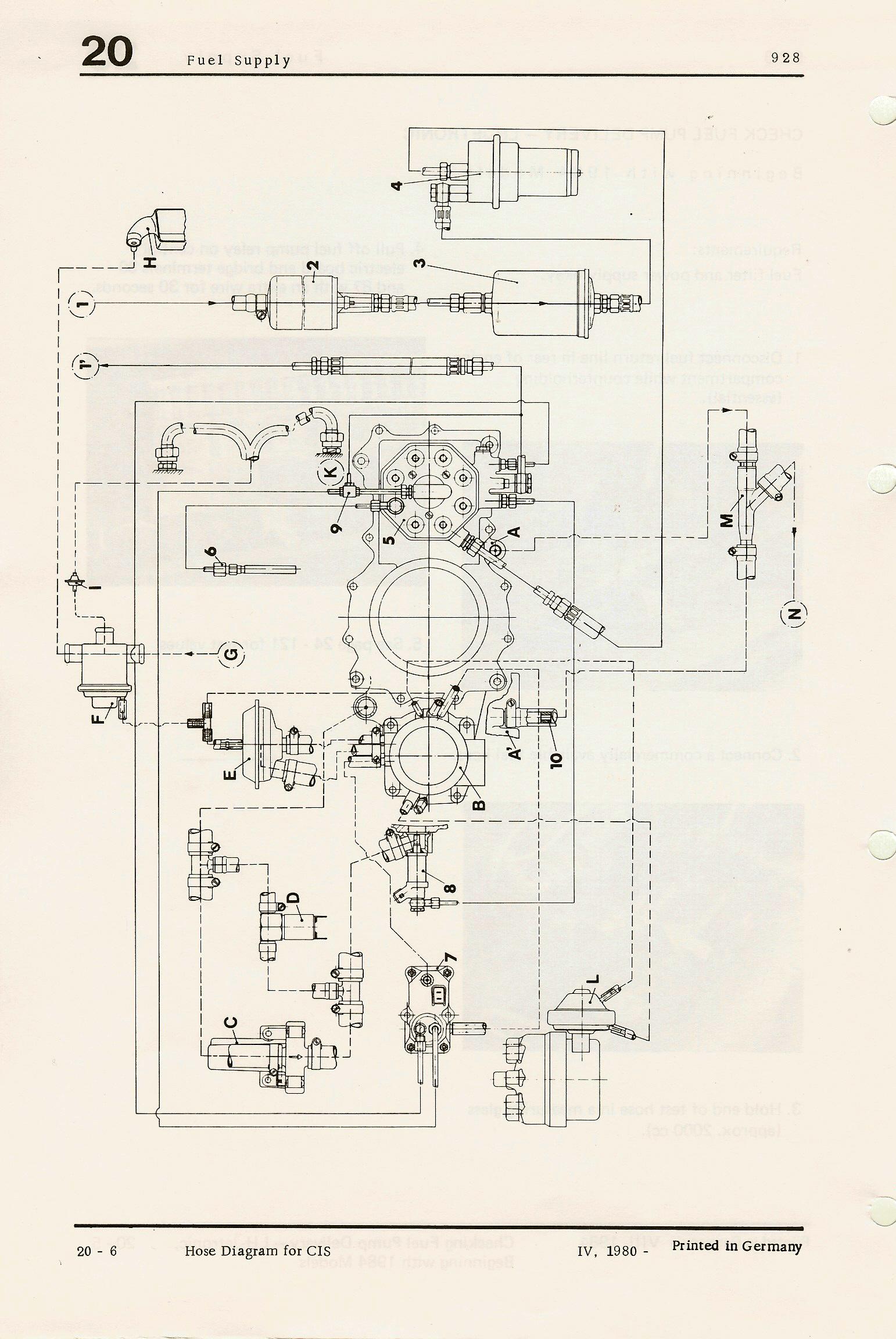 Vacuum Diagram 82 Euro S