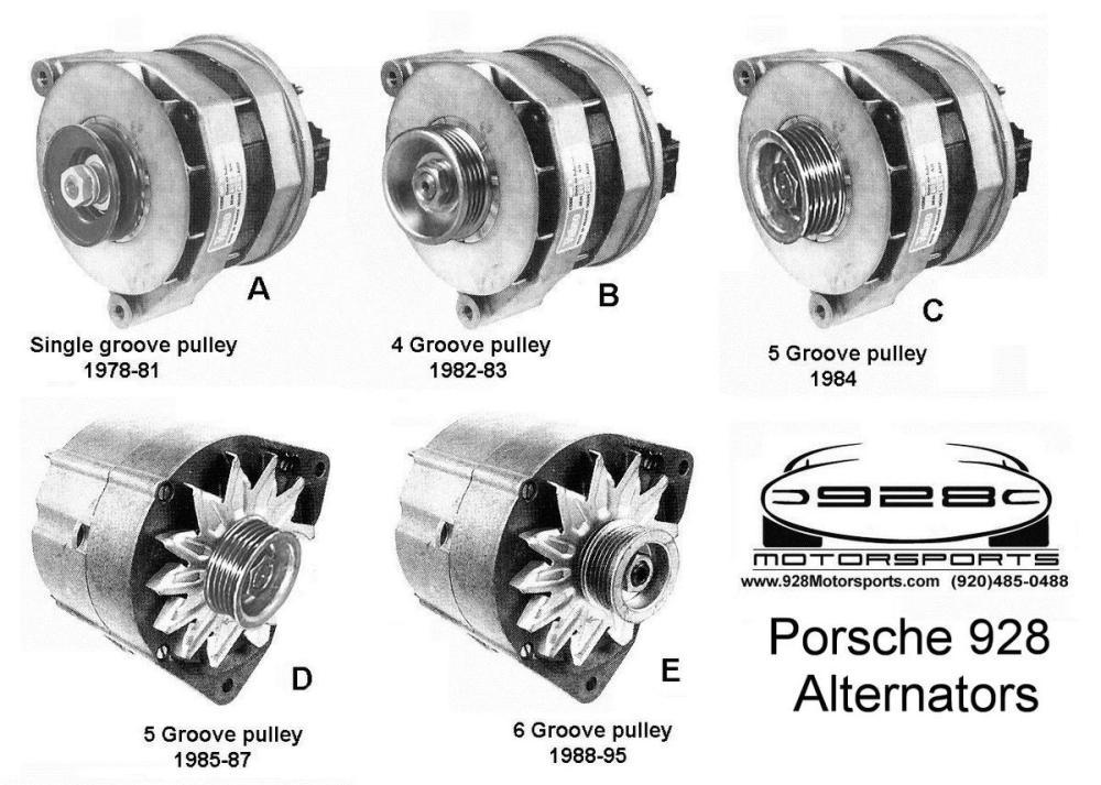 medium resolution of 1982 porsche 928 alternator wiring