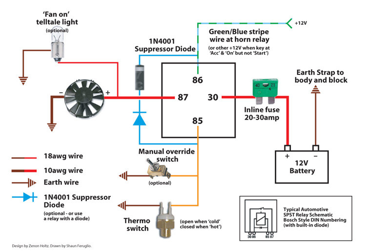 meyer plow controller wiring diagram sio2 phase how to hard wire the radiator fans? x-post - rennlist porsche discussion forums