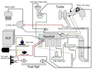 vacuum line diagram  Rennlist  Porsche Discussion Forums