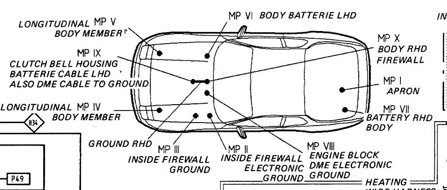 Wiring Diagram For 2002 Gmc Envoy Ground Points Rennlist Porsche Discussion Forums
