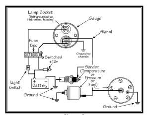 Oil temp gaugesender wiring  Rennlist Discussion Forums