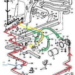 1975 Porsche 914 Wiring Diagram Ge Wall Oven 911 Air Cooled Engine | Get Free Image About