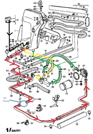 Oil Circulation Diagram?  Rennlist  Porsche Discussion Forums