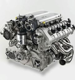 which next porsche 911 gtx model would you buy page 4 rennlist  [ 1279 x 942 Pixel ]