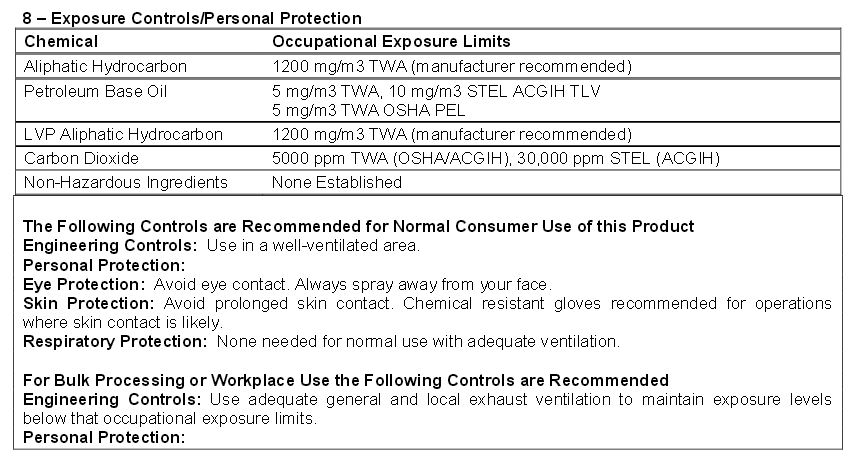 Wd40 Ingredients Msds