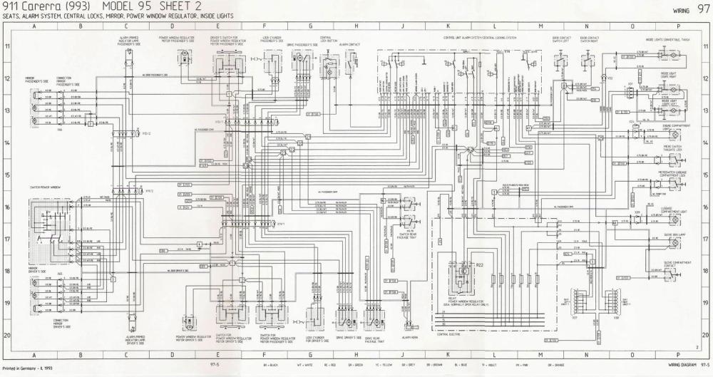 medium resolution of porsche 993 wiring diagram wiring diagram database mitsubishi eclipse engine diagram porsche 993 engine wiring diagram