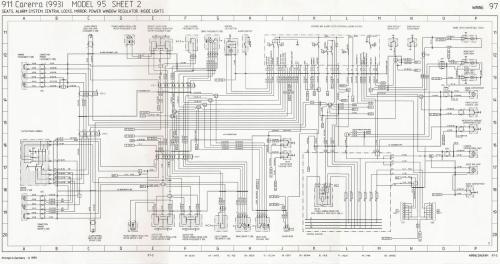 small resolution of porsche 993 wiring diagram wiring diagram database mitsubishi eclipse engine diagram porsche 993 engine wiring diagram