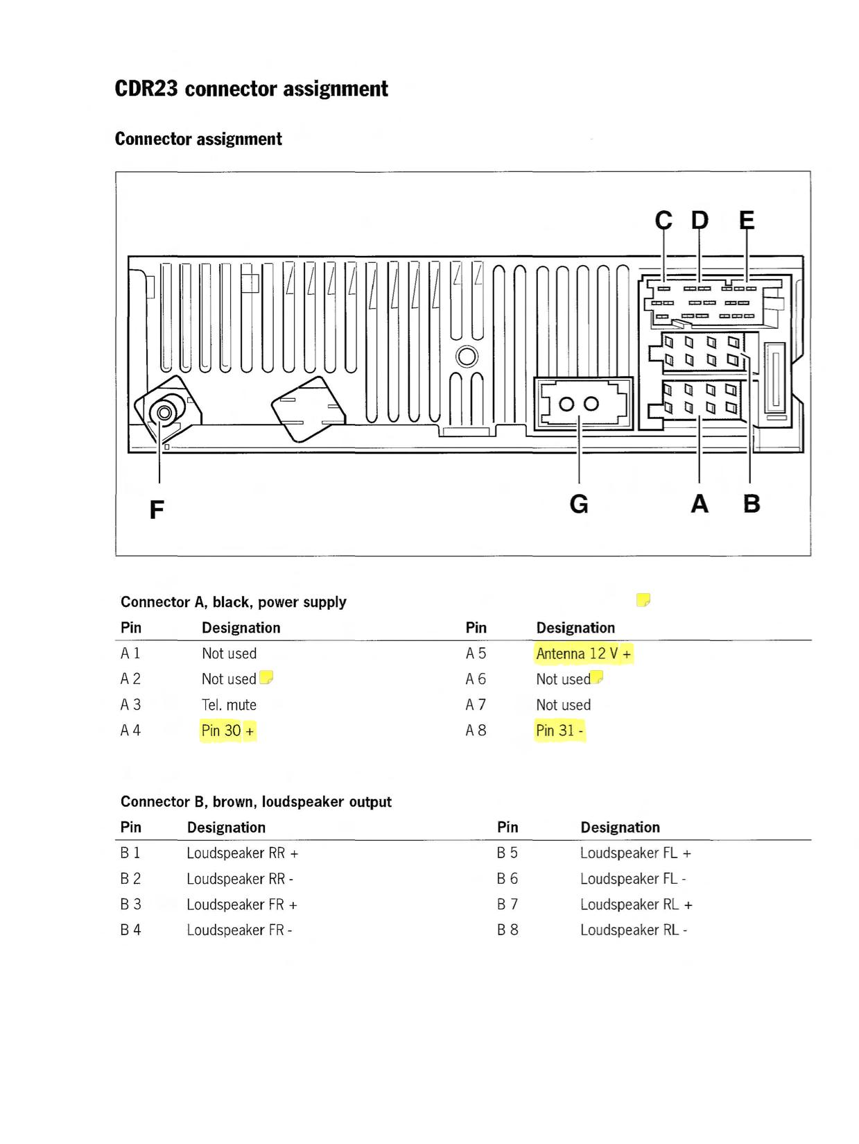hight resolution of porsche cdr 30 wiring diagram wiring diagram third levelporsche cdr 23 wiring diagram schematic diagrams dragster