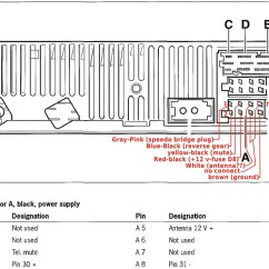 Porsche 996 Wiring Diagrams Electrical Lighting 3903 Stereo Replacement Woes Rennlist