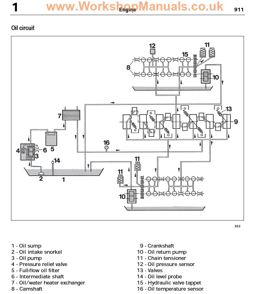 hight resolution of anybody have engine oil circuit diagram rennlist porsche