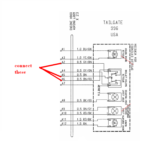 porsche 996 wiring diagram 2001 air horn without relay fixed spoiler 99661207051 rennlist attached images