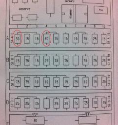 fuse panel diagram needed 2007 997 1 4s cpe rennlist porsche rh rennlist com f350 super [ 1600 x 2151 Pixel ]