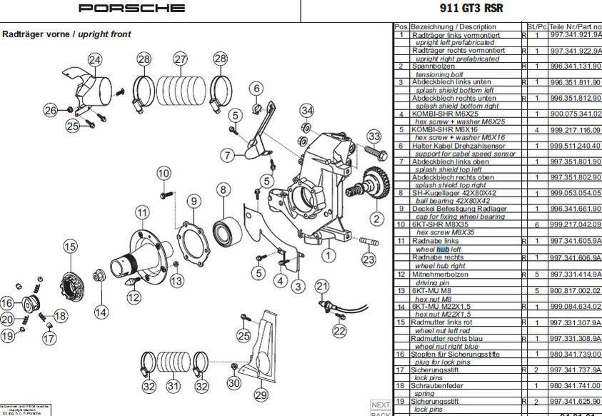 New Centerlock Specs/Torque For Track Use. **Read This