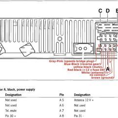 Porsche 996 Radio Wiring Diagram Whitetail Deer Shot Placement Cdr-23 - Rennlist Discussion Forums