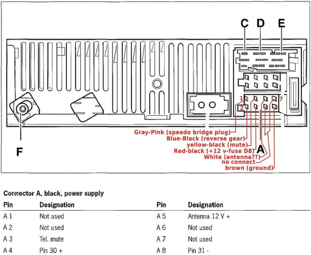 medium resolution of cdr 23 wiring rennlist porsche discussion forums porsche cdr 23 wiring diagram porsche cdr 23 wiring