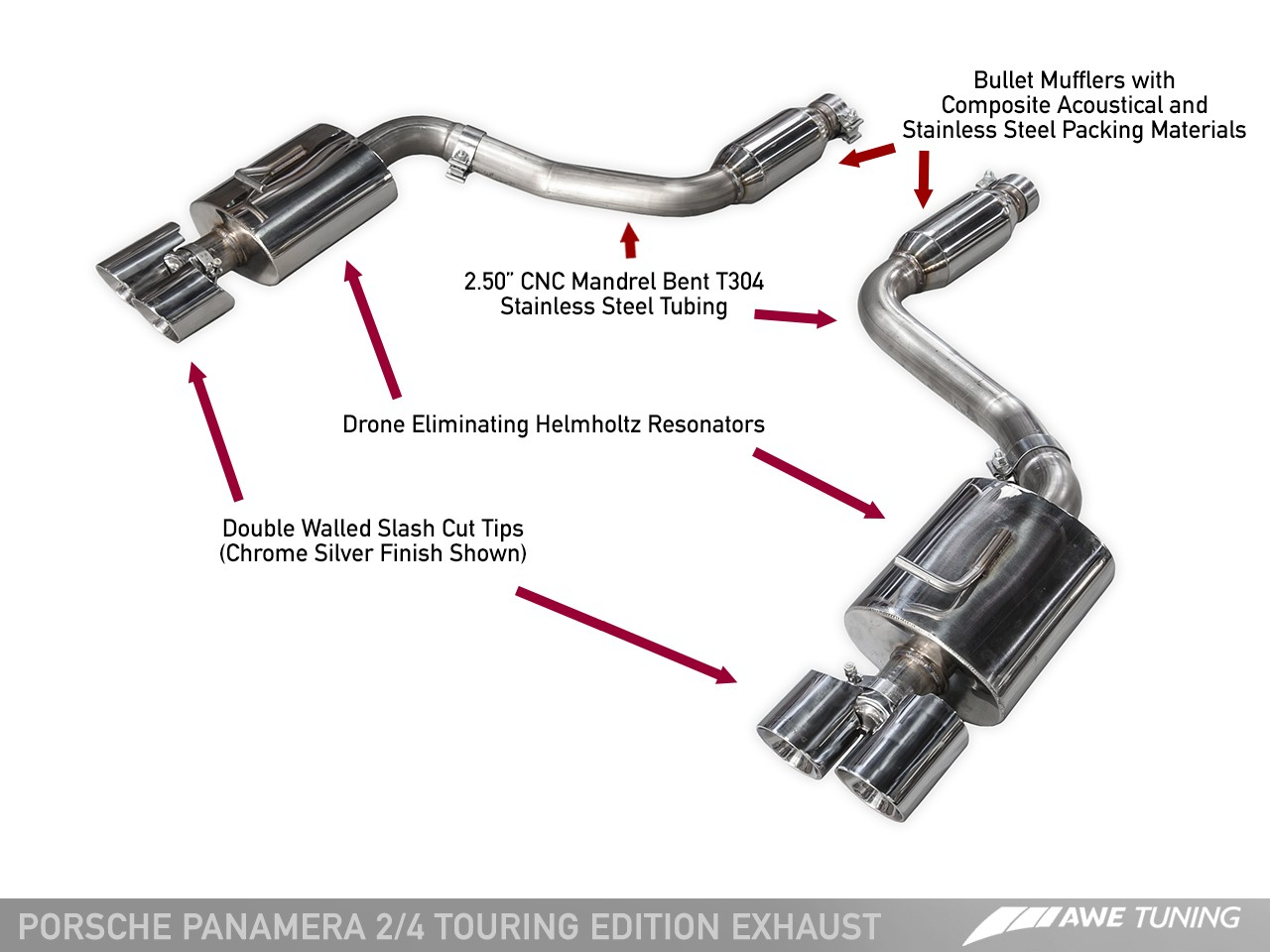 Panamera V6 Exhaust Upgrade Experiences