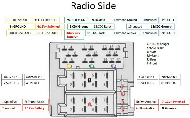 1258401d1507247349 installing the isimple isfm2351 fm modulator w bluetooth into my 04 cayenne s cdr23 pin outs?resize\=665%2C415\&ssl\=1 clarion vrx485vd wiring diagram wiring diagrams clarion m3170 wiring diagram at eliteediting.co