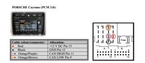 PCM 3 Wiring Help  Rennlist  Porsche Discussion Forums