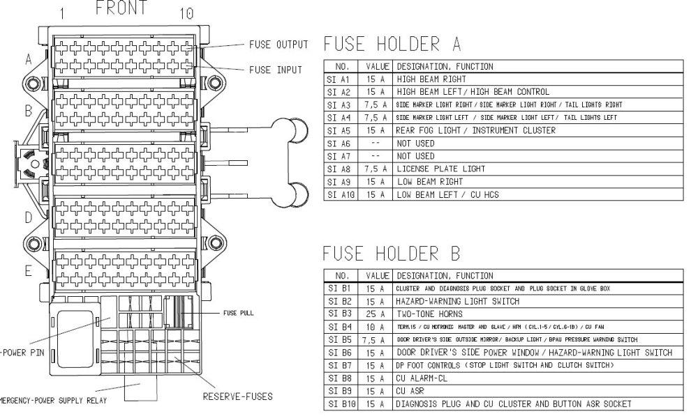 medium resolution of porsche cayenne fuse box diagram