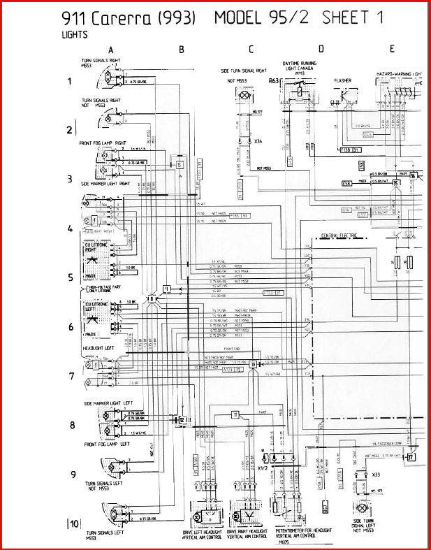 porsche 996 fuse box layout