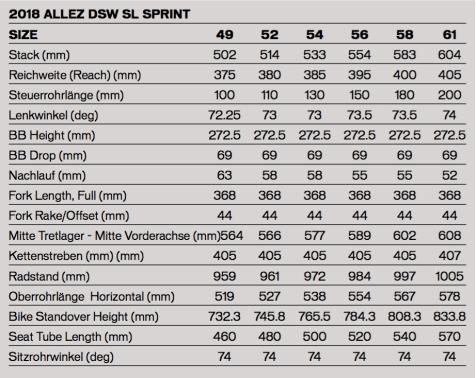 ALLEZ SPRINT COMP Rahmengröße