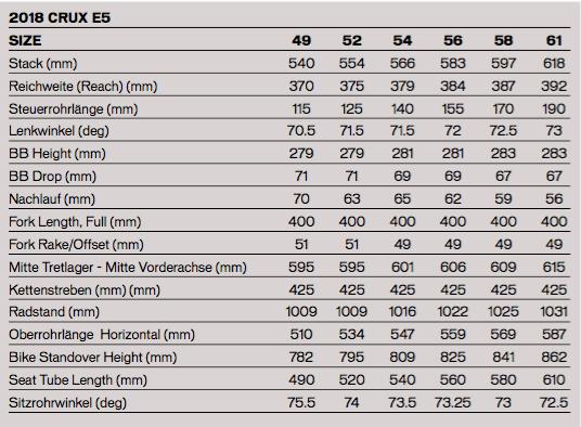 CRUX E5 Rahmengrößen