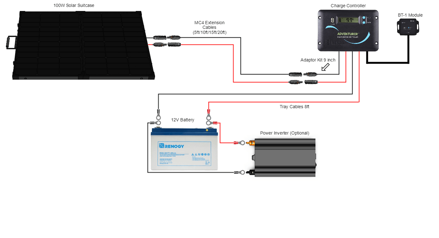 Charge Controller Wire Diagram