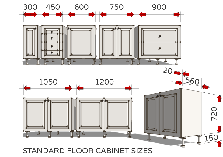 Standard Dimensions For Australian Kitchens Illustrated