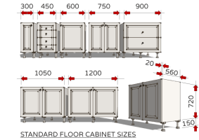 Standard Dimensions For Australian Kitchens Illustrated ...