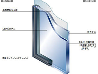 Low-Eガラスとは