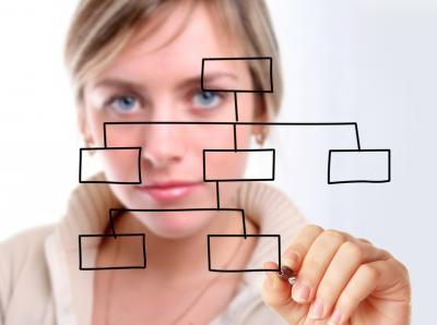 Opportunità per l'Imprenditoria Femminile