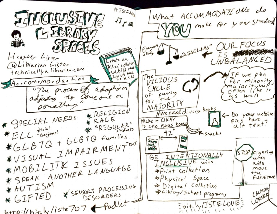 My Sketchnotes from Heather Lister's session on Inclusive Library Spaces