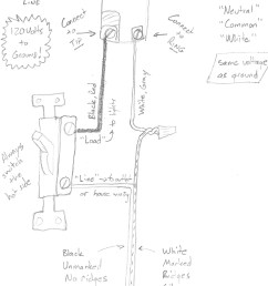 how to rewiring an old lamp renovatedsm org wiring a light fitting a sketch showing various [ 1879 x 3265 Pixel ]