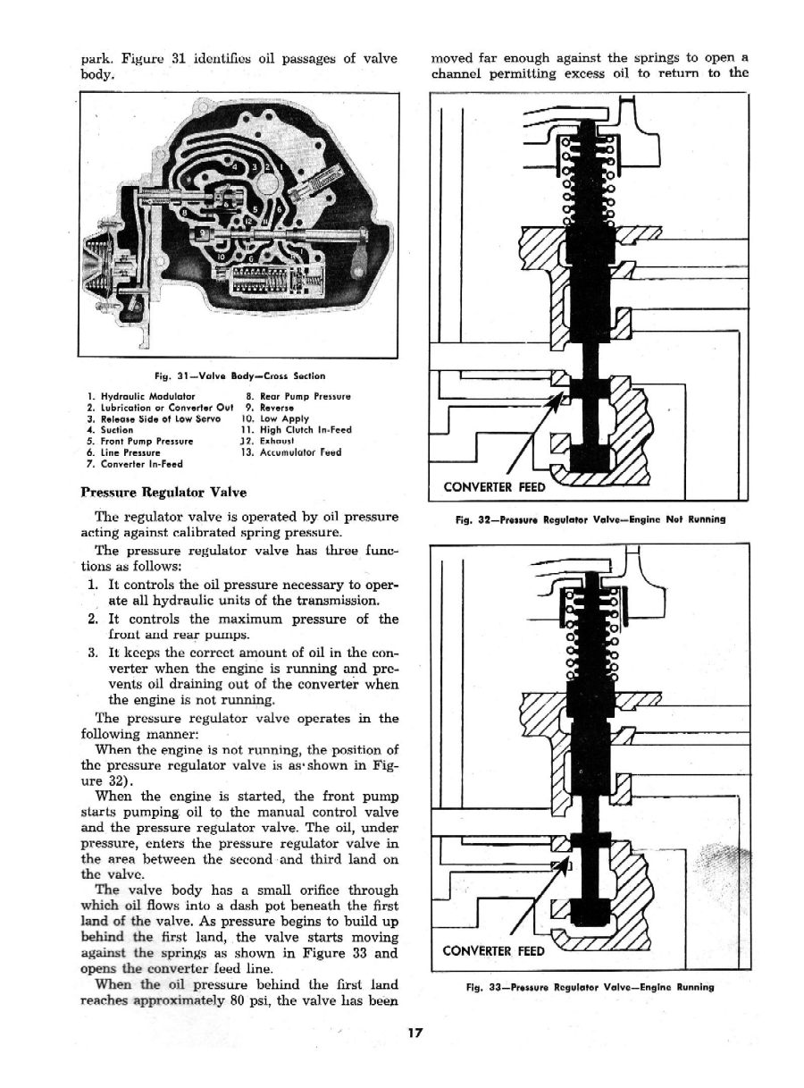 Transmission Rebuild Manual