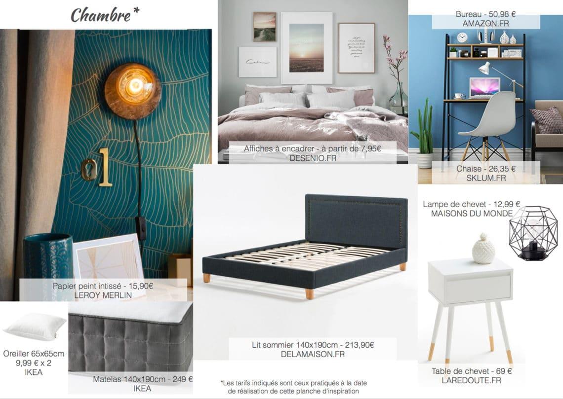 Planche d'inspiration pour les chambres de ta colocation