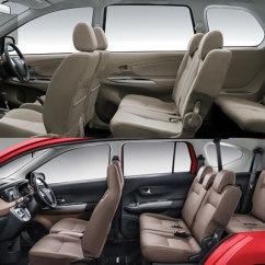 Grand New Avanza E Dan G All Kijang Innova Type V Perbedaan Calya Mesin Harga Kualitas Interior Untuk