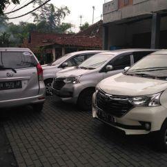 Oli Matic Grand New Avanza Toyota Yaris Trd Price Philippines Rentcarsalatiga  Rental Mobil Salatiga 085739645456