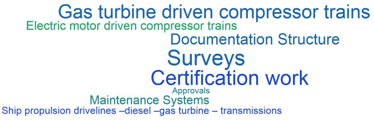 ReNuTec Solutions - Oil & Gas
