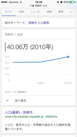 宮崎市の人口
