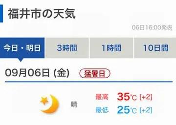 2019年9月6日の福井市の気温