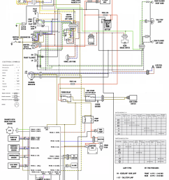 royal enfield and other misc stuff duesenberg wiring diagram indian motorcycle wiring diagram [ 1695 x 2243 Pixel ]