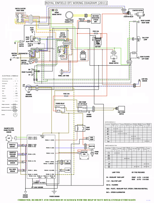 small resolution of re efi wiring diagram 1986 wiring diagram home curtis wiring diagram royal enfield and other